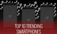 Top 10 trending phones of week 38