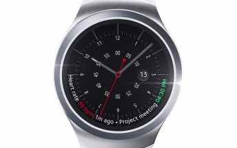 Samsung Gear S2 and Gear S2 Classic pass through the FCC