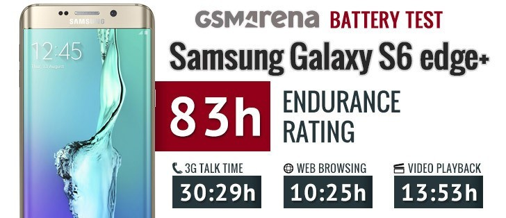 samsung galaxy s edge battery life test blog