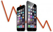 Apple unlikely to recover from falling iPhone sales in 2016