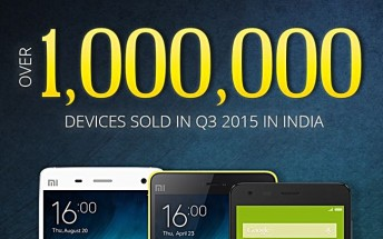 Q3 saw Xiaomi selling over one million phones in India