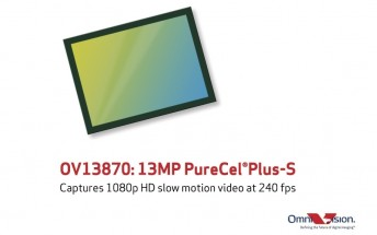OmniVision has a new 13MP PureCel Plus-S sensor