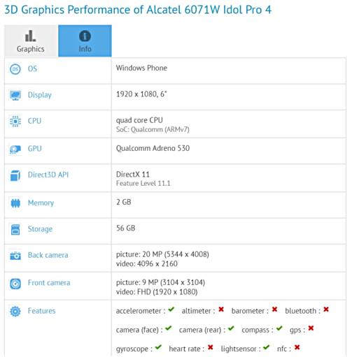 Alleged Alcatel Idol 4 Pro render leaks