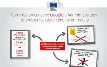 The European Commission charges Google for abuse of dominant position