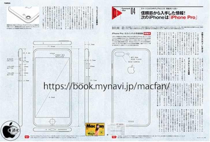 Schite iphone 7 pro