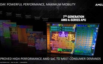 AMD just announced its
