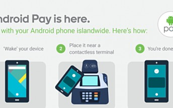 Android Pay now launches in Hong Kong