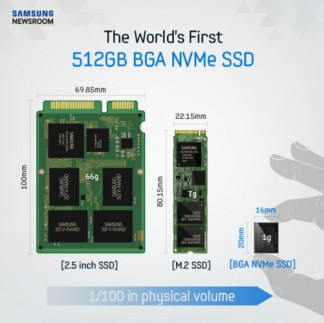 Samsung makes the world's first NVMe SSD in a BGA form factor