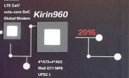 Kirin 960 chipset announced: much faster GPU, better power use