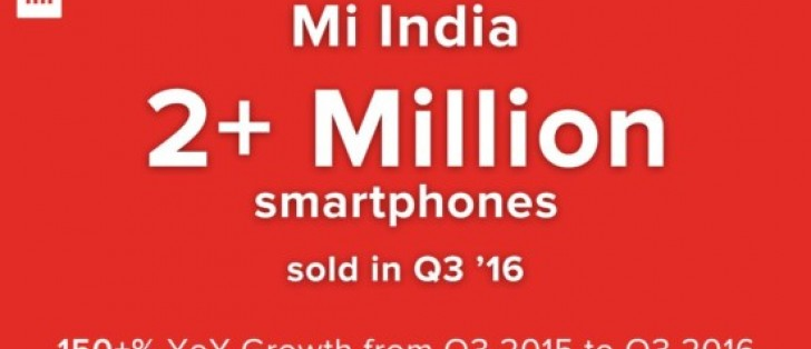 Xiaomi's Q3 sales hit 2 million milestone in India