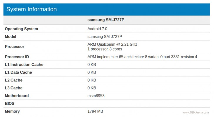 Samsung Galaxy J7 2017 Specifications Leaked Ahead Of Launch