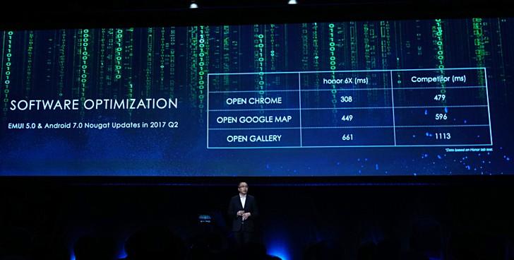 Cập nhật Android Marshmallow cho Huawei Honor 6x