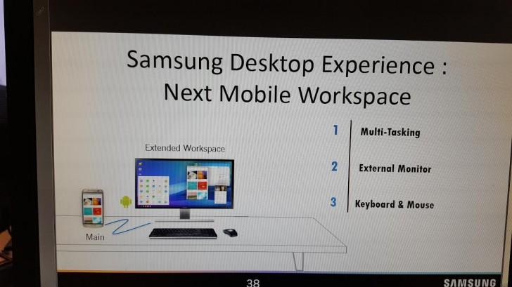 Samsung Desktop Experiance
