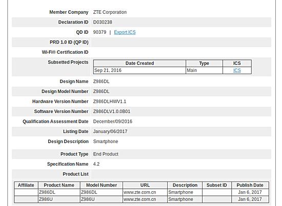 ZTE Z986DL and Z986U clear Bluetooth SIG