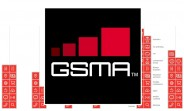 new_gsma_mobile_engagement_study_finds_almost_half_of_mobile_users_still_only_talk_and_text