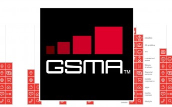 New GSMA mobile engagement study finds almost half of mobile users still only talk and text