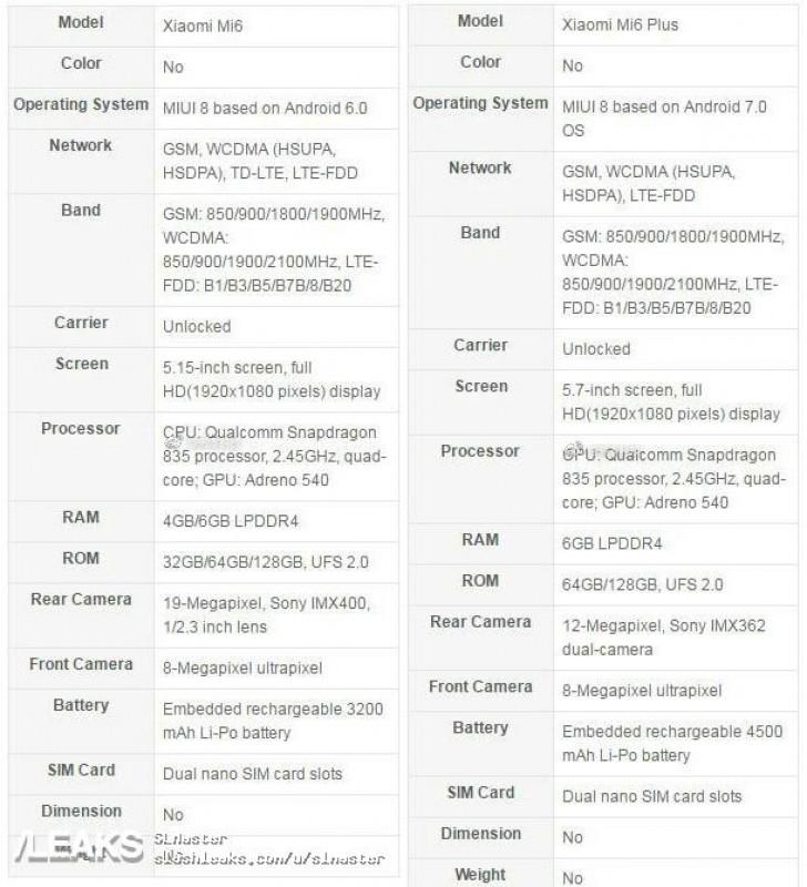 Xiaomi Mi6 y Mi6 Plus