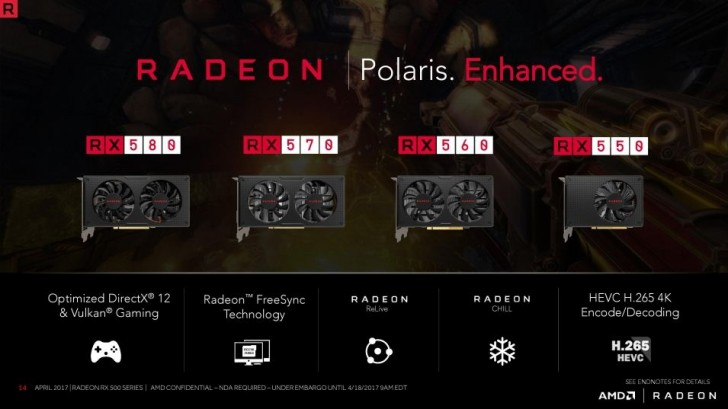 Radeon RX 540 Surfaces on AMD website