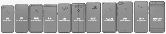 Phone size comparison (by @OnLeaks)