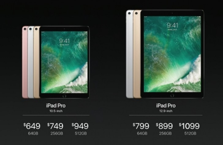 Apple unveils new iPad, iMac and MacBook at developers conference