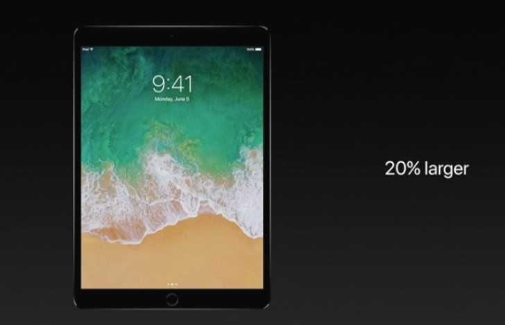Image result for ipad pro 10.5