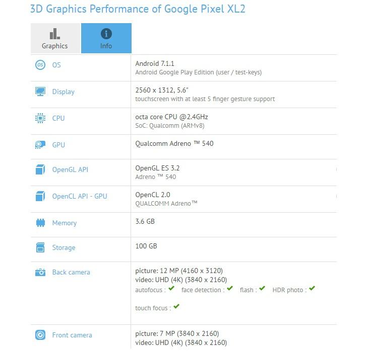 Google Pixel 2 Specs