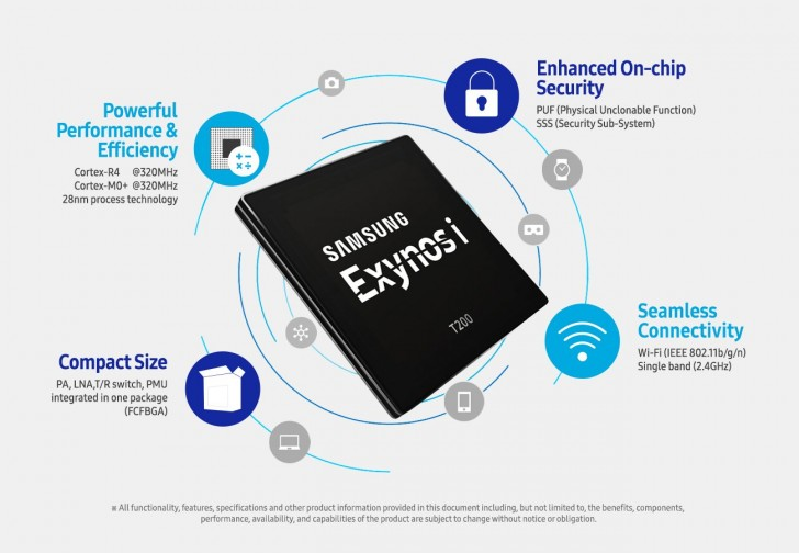 Samsung starts mass production of Exynos i T200 IoT chipset
