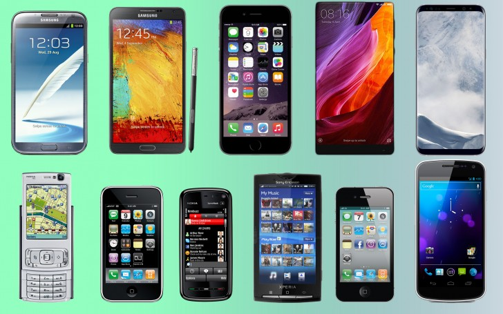 Phone gallery