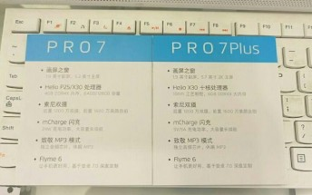 Meizu Pro 7 Plus has its specs leaked too
