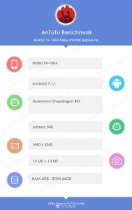 Nokia 8 specs by: Geekbench