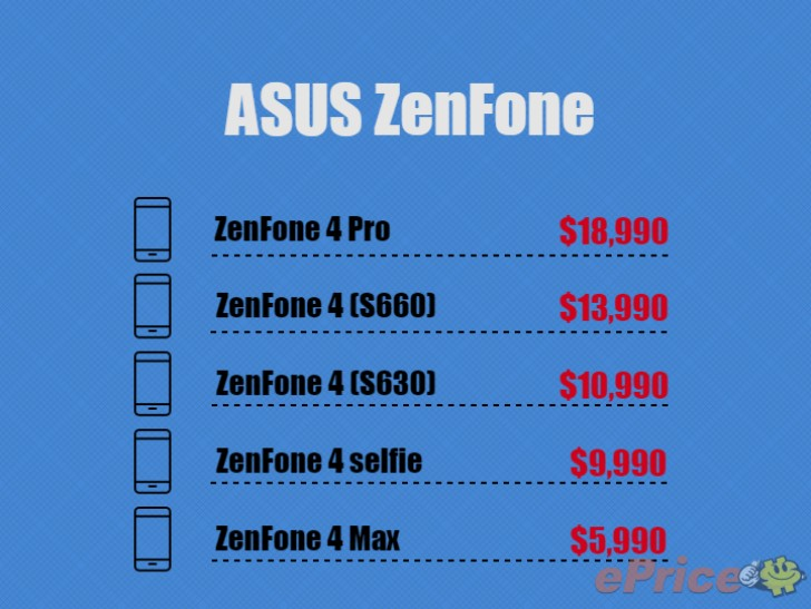 Asus Zenfone 4 And Zenfone 4 Pro Prices Leak Out