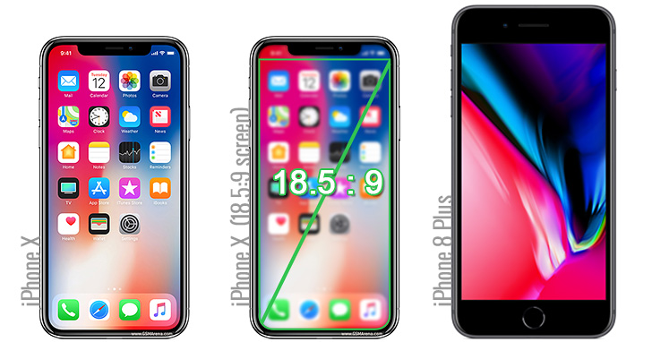 Apple iPhone X screen: how big is it, really?