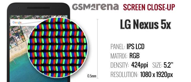 LG Nexus 5x review