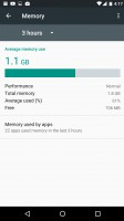 LG Nexus 5x review: checking on what apps have been using the most RAM