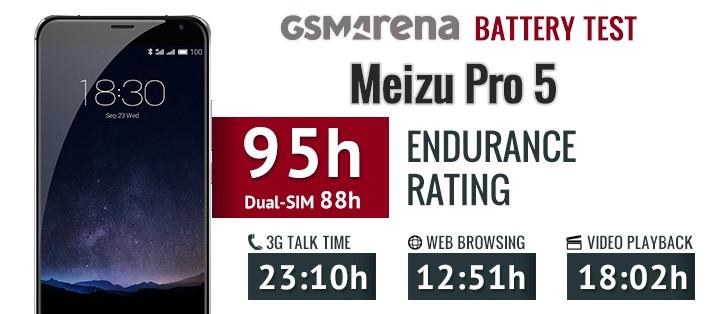 Meizu Pro 5 Review review