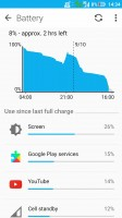 Standby time - Asus Zenfone 3 ZE552KL preview