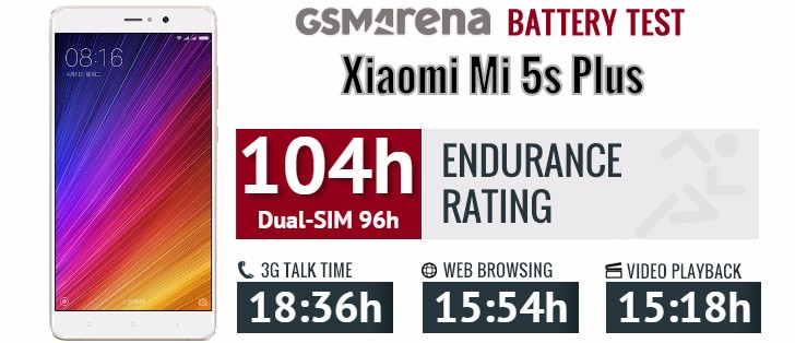 Huawei Mate 9 vs. Xiaomi Mi 5s Plus review