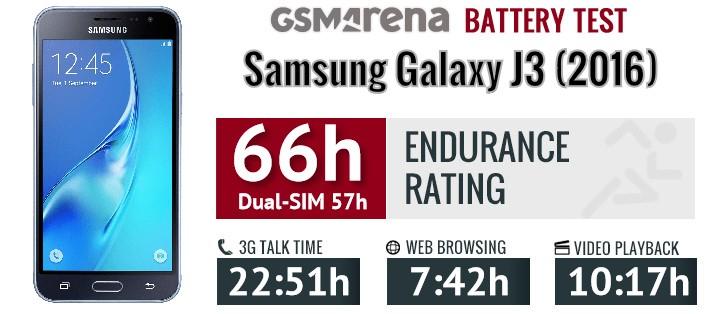Samsung Galaxy J3 (2016) review