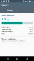 Smart cleaner frees up memory of both kinds - Sony Xperia X Compact review