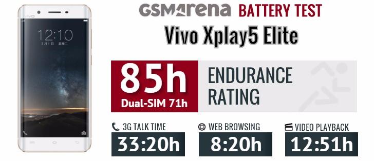 Vivo Xplay5 Elite