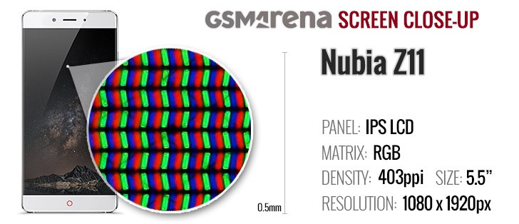 Nubia Z11 review