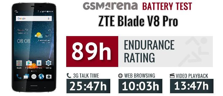 Honor 6x vs. Zte Blade V8 Pro review