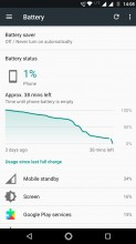 Average battery life results - Moto Z2 Play review