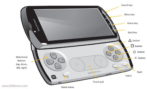 sony ericsson xperia play game free