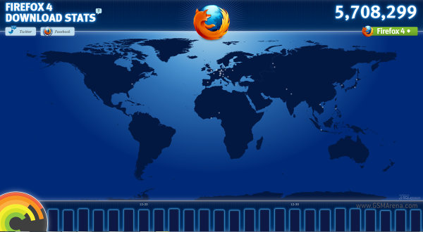 Watch people download firefox 4 on the world map more than 5 watch people download firefox 4 on the world map more than 5 million already have gumiabroncs Images