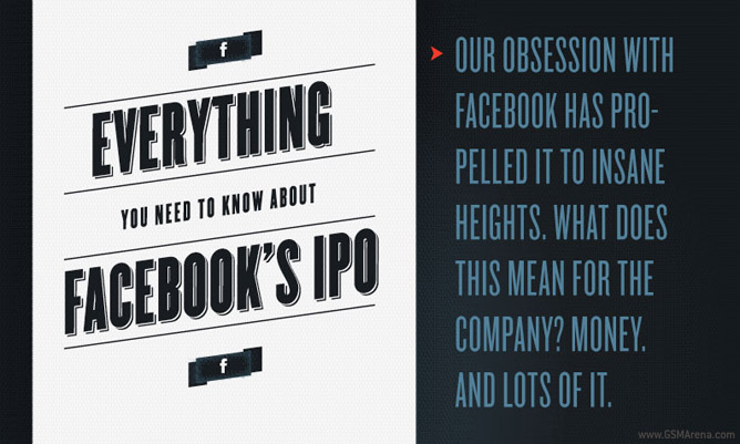 Facebook IPO Infogrpahic