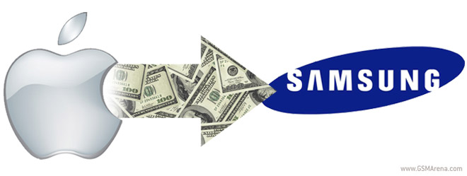 Apple will owe Samsung a lot of money before the end of 2012