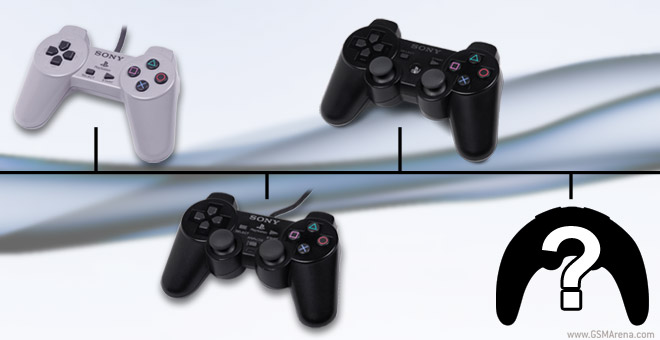 Playstation Controller timeline