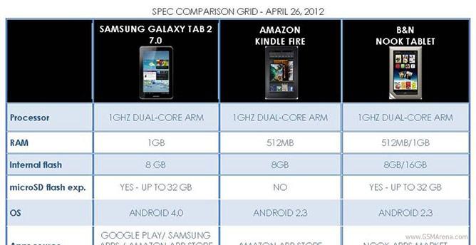 kindle app for samsung galaxy tablet