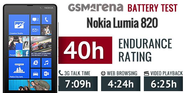 Lumia 720 vs 820